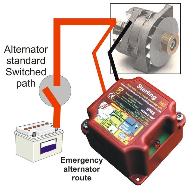 Urządzenie chroniące alternator przed odłączniem