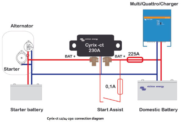 Cyrix intelligent battery combiner