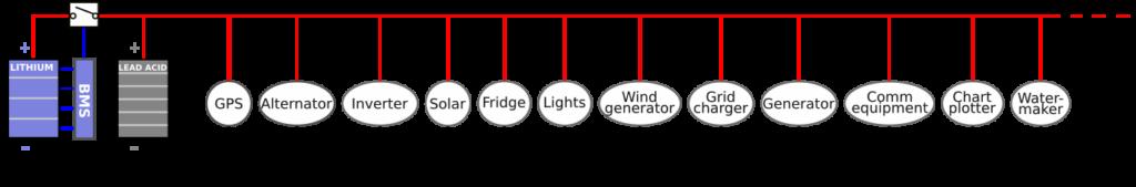 Hybryda LiFePO4 i akumulatora kwasowego